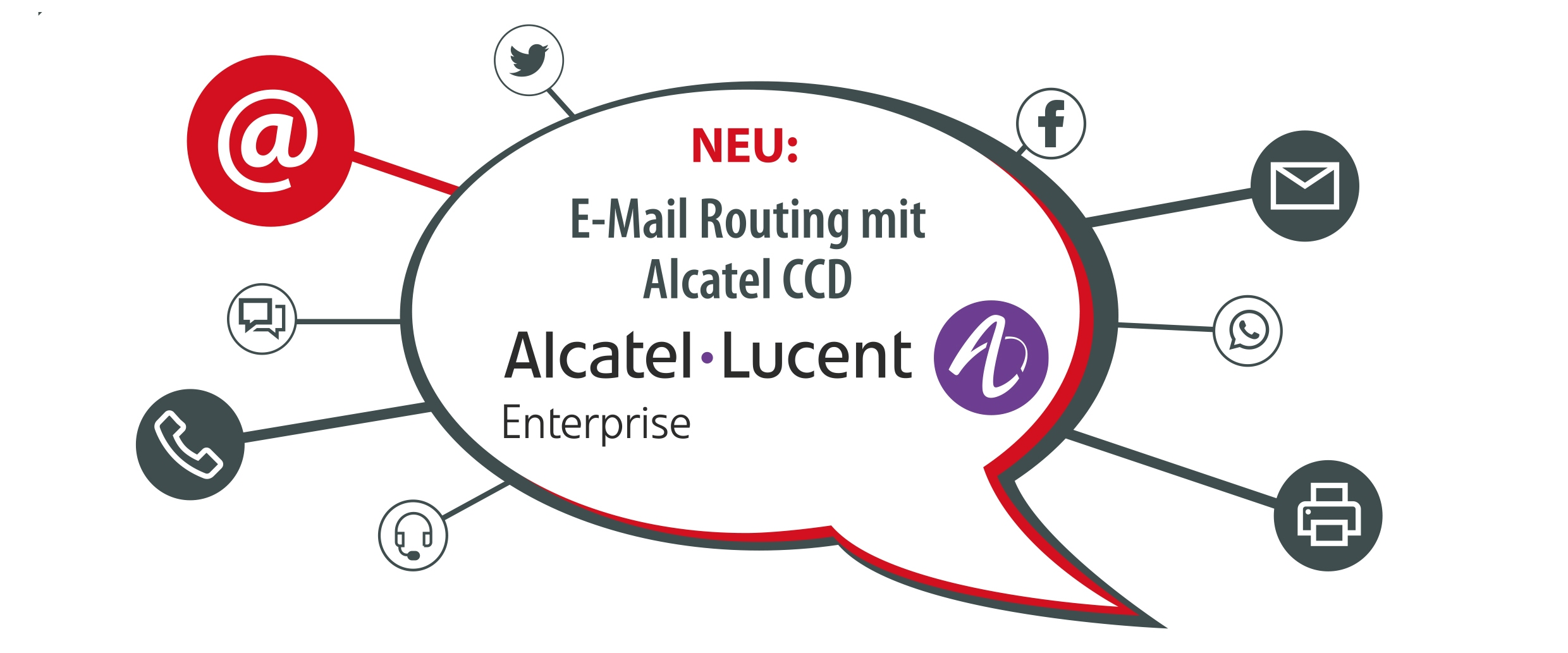 Medien-Routing mit Alcatel CCD